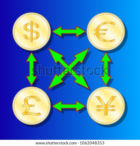 Currency Exchange Symbols Dollar Pound Euro Stock Vector 1062048353