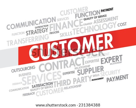 Customer concept in word tag cloud, presentation background - stock vector