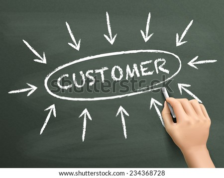 customer concept with arrows written by hand on blackboard - stock vector