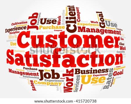 Customer Satisfaction word cloud, business concept background - stock vector