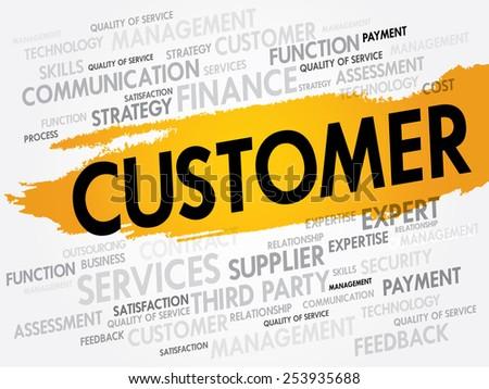 Customer word cloud, business concept - stock vector