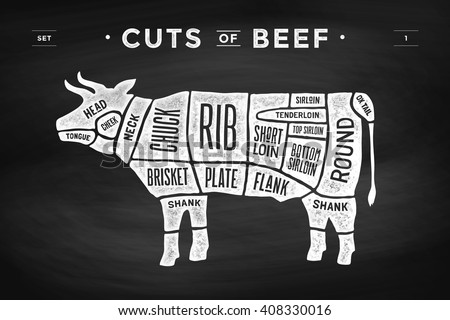 Cut Meat Set Poster Butcher Diagram Stock Vector 408330016 ...