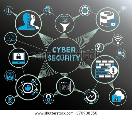 cyber security concept, internet security, data security icons - stock vector