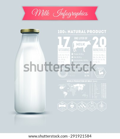 Dairy products infographics. The content of vitamins and minerals in milk. World production of milk - stock vector
