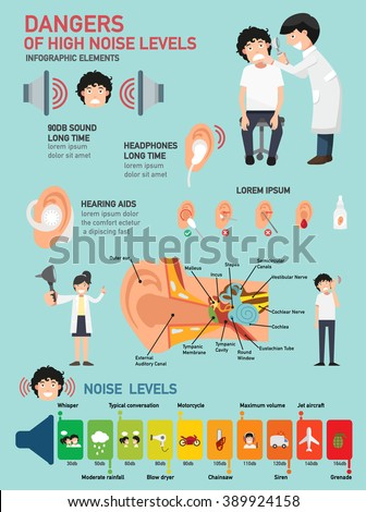 Dangers of high noise levels infographic.vector illustration