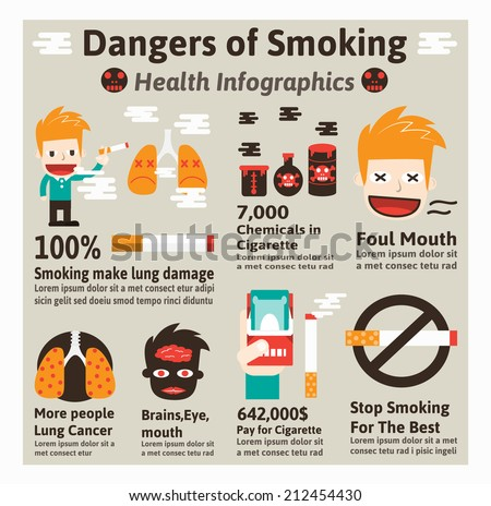 effects of smoking As soon as you quit smoking, your body starts to repair find out how.