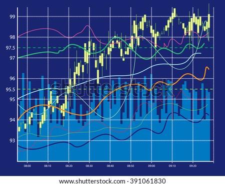 Data analyzing in forex market. Bar graphs, diagrams, financial figures - stock vector
