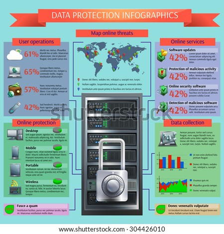 Data protection cartoon infographic set with map online threats and user operations vector illustration  - stock vector
