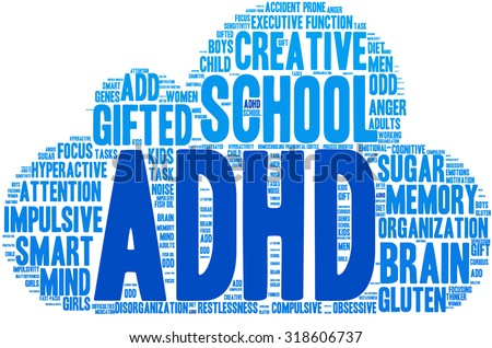 Daydreaming ADHD Word Cloud On a White Background.