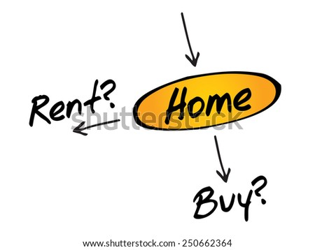Decide buy or rent for the home, diagram business concept - stock vector