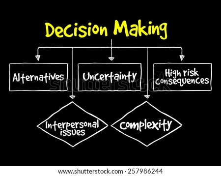 Decision making flow chart process, business concept - stock vector