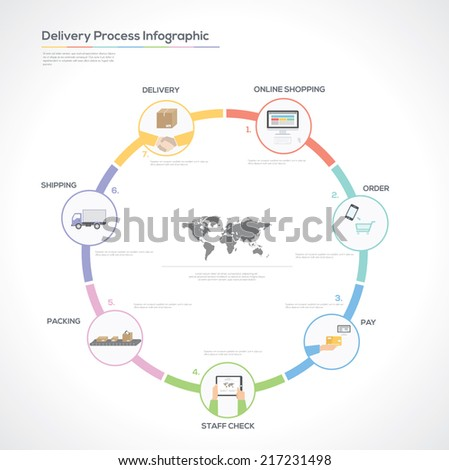 Delivery process infographic. Internet shopping. Vector illustration - stock vector
