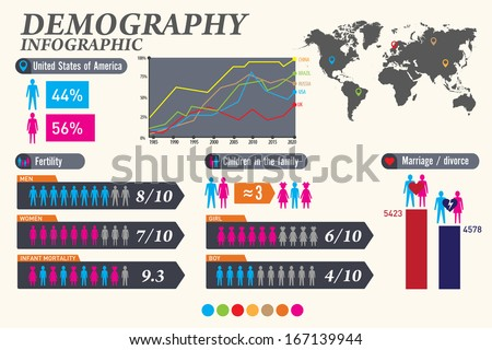 Demographic infographics. Set element and statistic. Vector illustration.  - stock vector