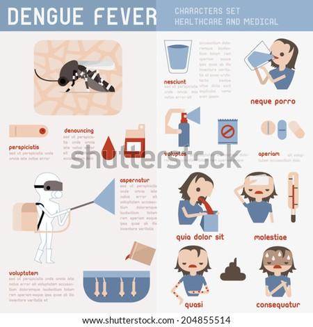 Dengue fever set - stock vector