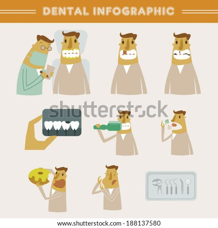 Dental info-graphic vector - stock vector