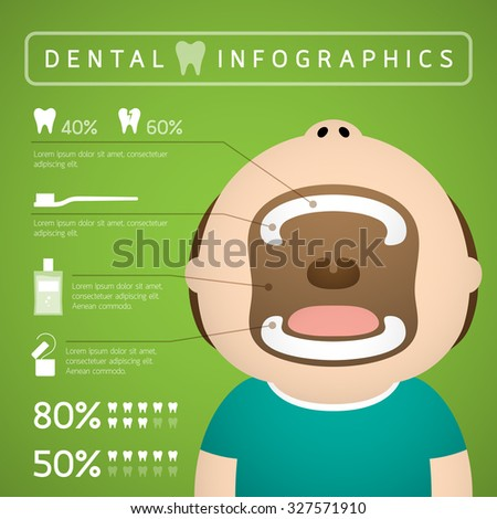 Dental infographics of man on green gradient background - stock vector