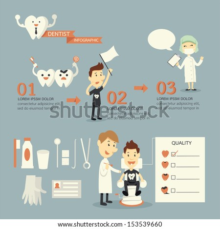 Dentist infographics,set - stock vector