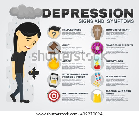 Depression Signs Symptoms Infographic Concept Despair ...
