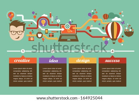 Design, creative, idea and innovation infographic - stock vector