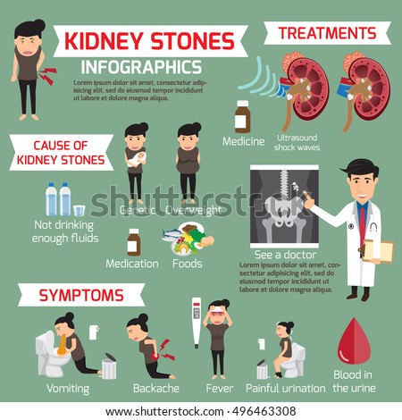 symptoms causes and treatment of kidney stones The excruciating pain, that you experience in the middle or lower back, is actually kidney pain kidney disease, kidney stone and infection are the prominent causes.