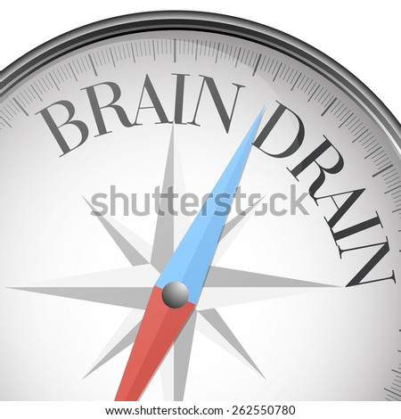 detailed illustration of a compass,with brain drain text eps10 vector - stock vector