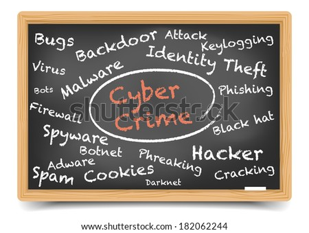 "detailed illustration of a ""Cyber Crime"" wordcloud on a blackboard, eps10 vector, gradient mesh included - stock vector"