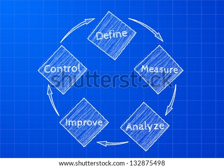 detailed illustration of a DMAIC (define, measure, analyze, improve, control) on blueprint pattern, method for business improvement, eps 10 - stock vector