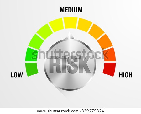detailed illustration of a risk meter, eps10 vector - stock vector
