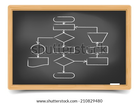 detailed illustration of an empty flowchart illustration on a blackboard, eps10 vector, gradient mesh included - stock vector