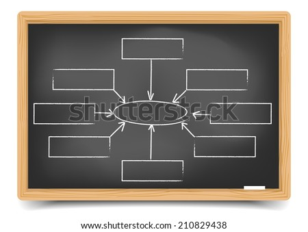 detailed illustration of an empty organisation chart illustration on a blackboard, eps10 vector, gradient mesh included - stock vector