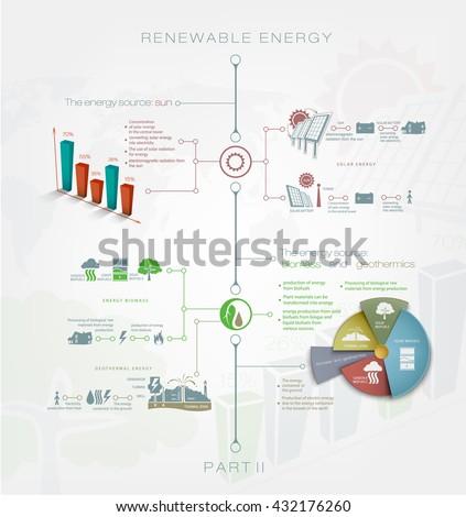 Detailed infographics Renewable or regenerative energy of sun, earth - stock vector