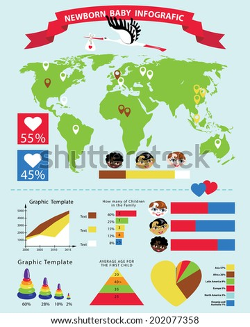 Detailed vector baby infographic with sample elements - easy to edit.New born icons in flat style .World baby statistics with geographical map. Cartoon design template in vector. - stock vector