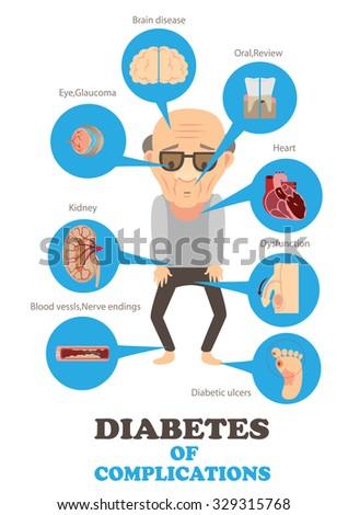 Diabetes Complications info graphics .vector illustration - stock vector