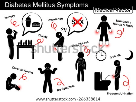 Diabetes Mellitus (DM) Symptoms ( Increase hungry and thirsty , Impotence , Numbness at hands and foots , Chronic wound , Weight loss , Frequent urination ,or No symptom )(Non Contact Disease) (NCD)  - stock vector