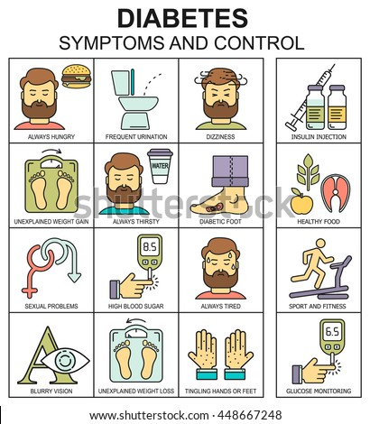 Diabetes symptoms and control vector background with colored line style icons. Frequent urination, blurry vision, sexual problems, high blood sugar, hungry linear illustrations. Diabetic pattern.