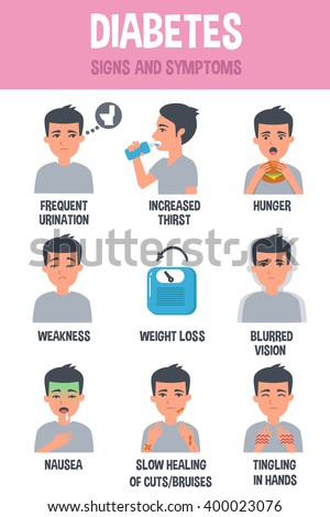 Diabetes Vector Infographic Stock Vector (royalty Free. Trick Or Treat Signs Of Stroke. Brass Signs Of Stroke. High Cholesterol Signs. Cough Signs. Pulp Fiction Signs Of Stroke. Open Signs Of Stroke. Printables Signs Of Stroke. Hyperactive Signs