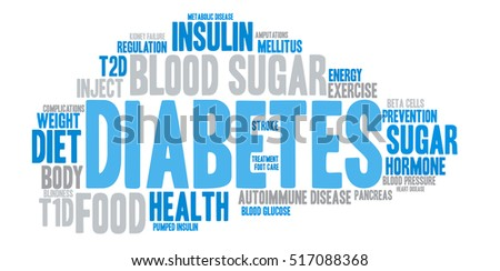 Diabetes word cloud on a white background.
