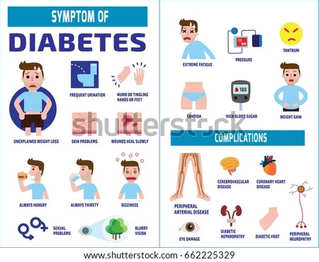 Health Care Concept Vector Stock Vector    Shutterstock