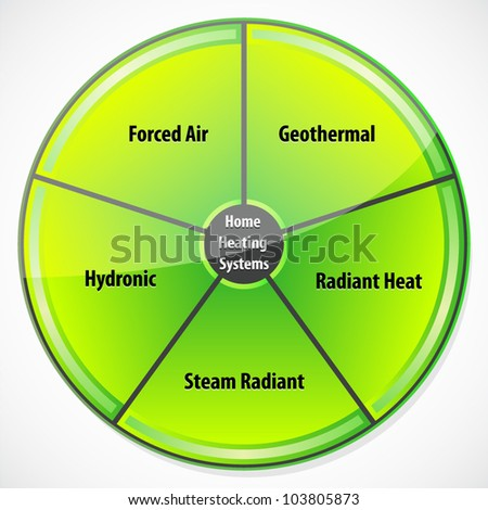 Radiant heat stock images royalty free images vectors for Best type of home heating