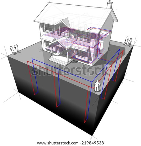 diagram of a classic colonial house with floor heating and ground-source heat pump as source of energy for heating - stock vector