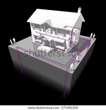 diagram of a classic colonial house with ground-source heat pump with 4 wells as source of energy for heating and  radiators - stock vector