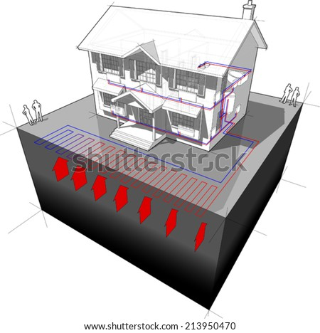 diagram of a classic colonial house with planar/areal ground-source heat pump as source of energy for heating, also known as ground coupled heat pump - stock vector