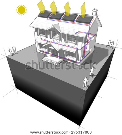 diagram of a classic colonial house with radiators and solar panels on the roof