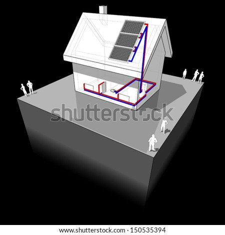 diagram of a detached house heated by solar panels - stock vector