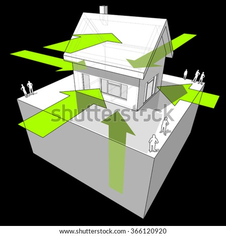 Diagram of a detached house showing the ways where the heat or energy is received through the construction  - stock vector