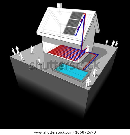 diagram of a detached house with floor heating and swimming pool heated by solar panel - stock vector
