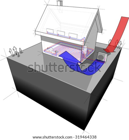 diagram of a detached  house with floor heating on the ground floor and radiators on the first floor and air source heat pump as source of energy - stock vector