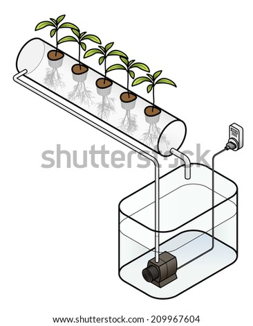 Diagram of an NFT nutrient film technique hydroponics setup. - stock vector