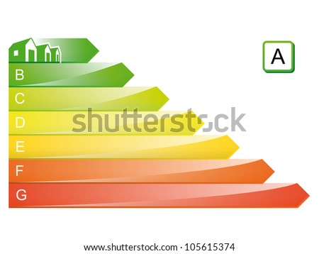 Diagram of building energy performance classes. EPS10 - stock vector