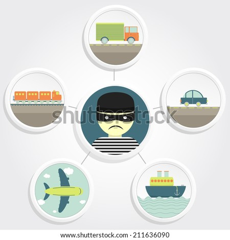 Diagram of cargo thefts in transport like truck, car, train, airplane, ship.  Theft transport - stock vector